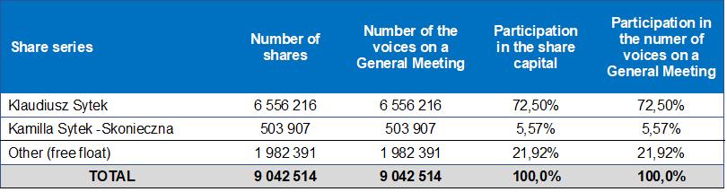eng_shareholders