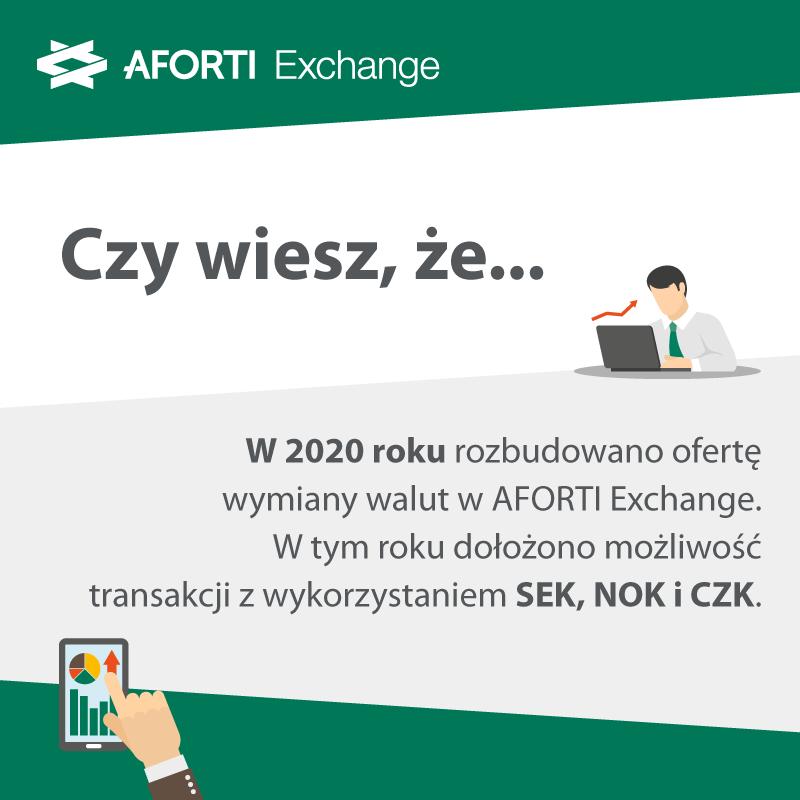 Rozszerzenie oferty AFORTI Exchange